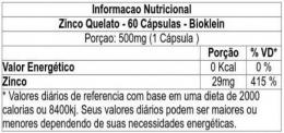 tabelazincoquelatobioklein