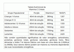 Vitamina C em Cristais Ultraconcentrada (200g)
